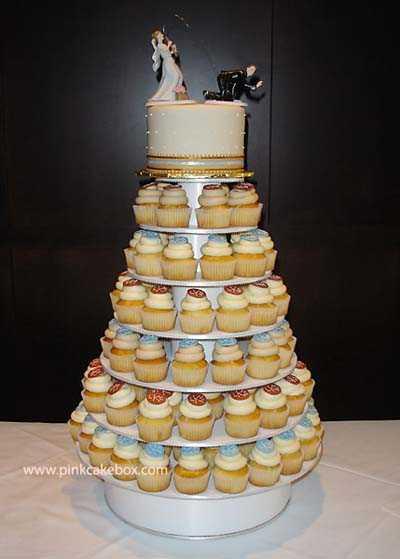 El boom de las Tortas de Muffins, quequitos o Magdalenas